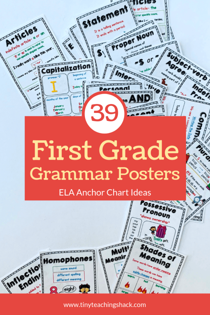 First Grade Grammar Posters and anchor chart ideas