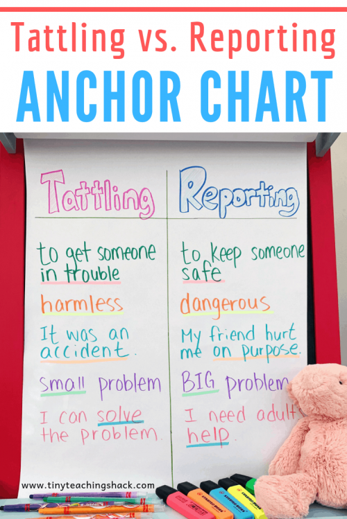 tattling vs reporting anchor chart